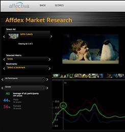 東急エージェンシー様 動画評価Web調査サービスに感情認識AI「Affdex」を採用のサムネイル